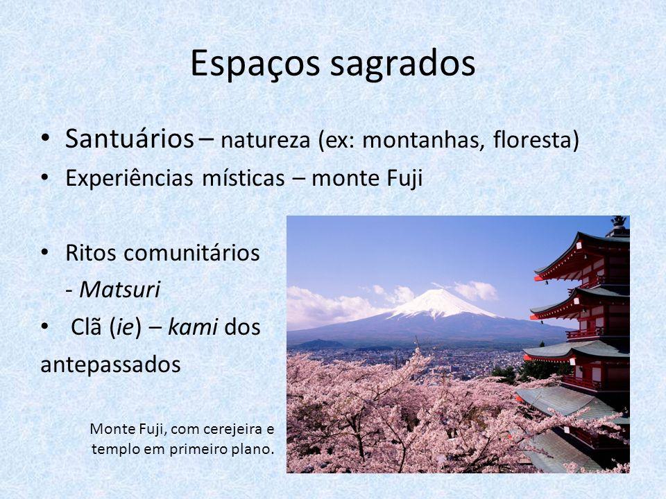 Espaços sagrados Santuários – natureza (ex: montanhas, floresta)