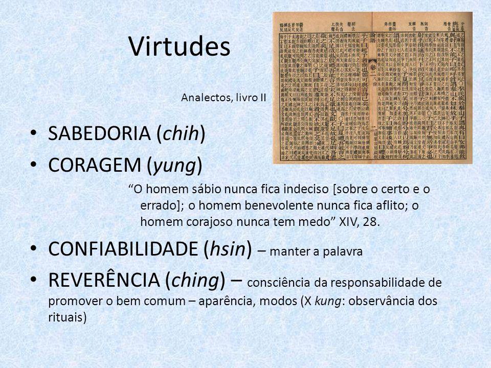 Virtudes SABEDORIA (chih) CORAGEM (yung)