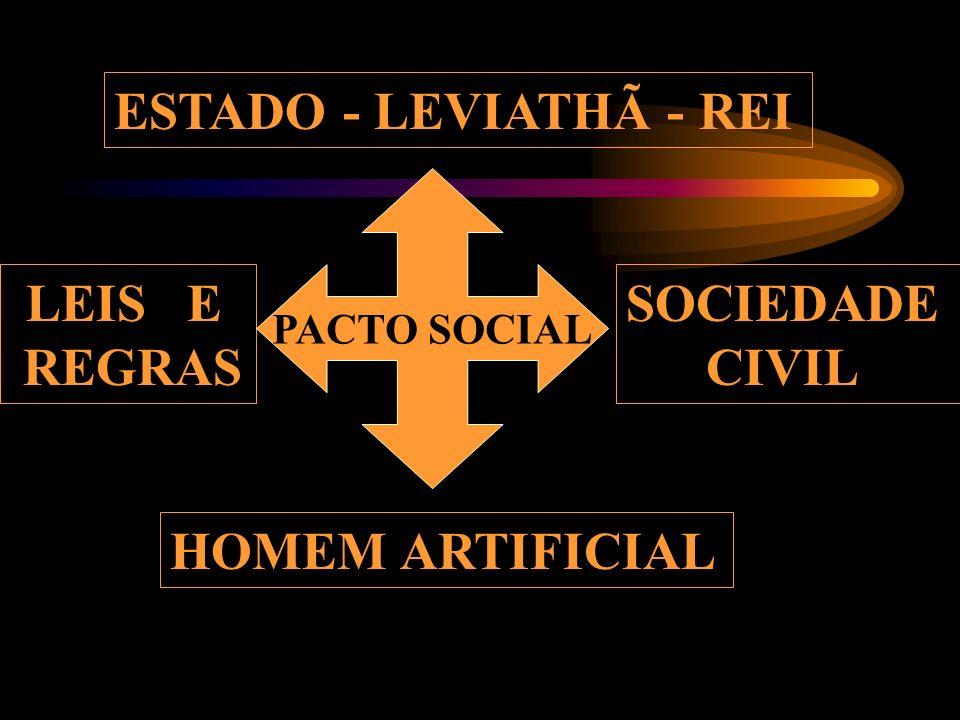 ESTADO - LEVIATHÃ - REI REGRAS SOCIEDADE CIVIL HOMEM ARTIFICIAL