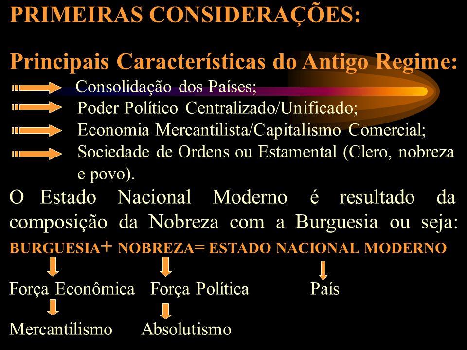 PRIMEIRAS CONSIDERAÇÕES: Principais Características do Antigo Regime: