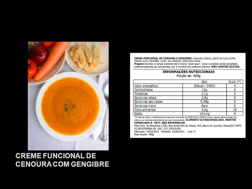 CREME FUNCIONAL DE CENOURA COM GENGIBRE