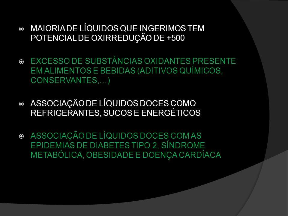 MAIORIA DE LÍQUIDOS QUE INGERIMOS TEM POTENCIAL DE OXIRREDUÇÃO DE +500