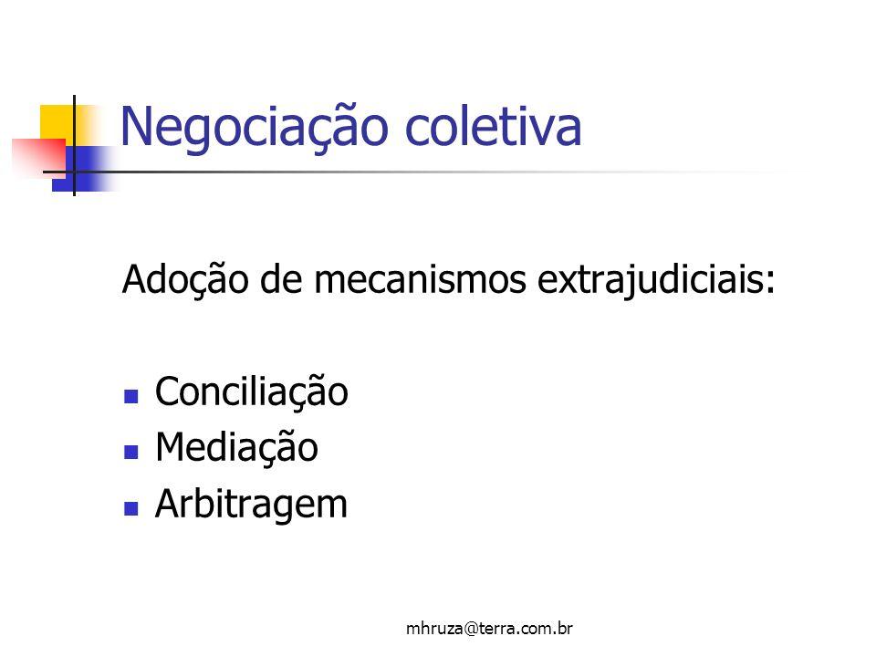 Negociação coletiva Adoção de mecanismos extrajudiciais: Conciliação