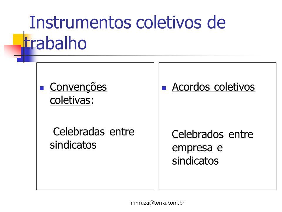 Instrumentos coletivos de trabalho