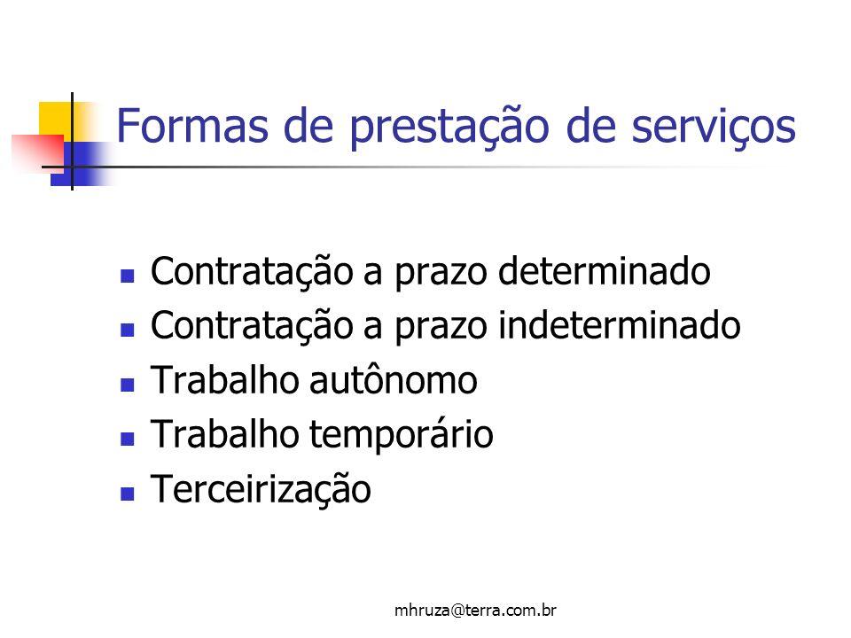 Formas de prestação de serviços