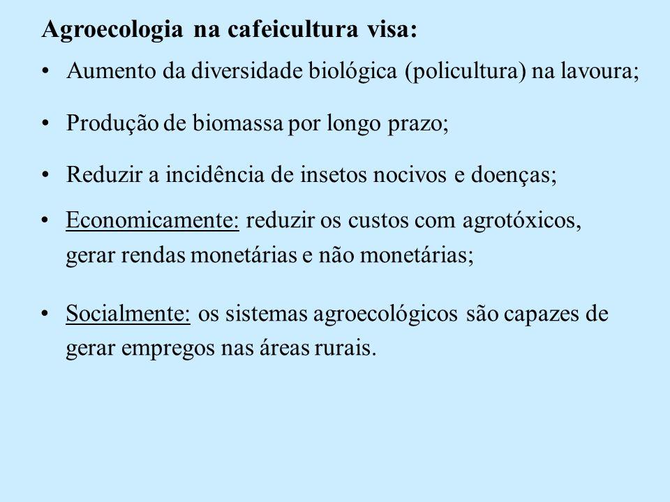 Agroecologia na cafeicultura visa: