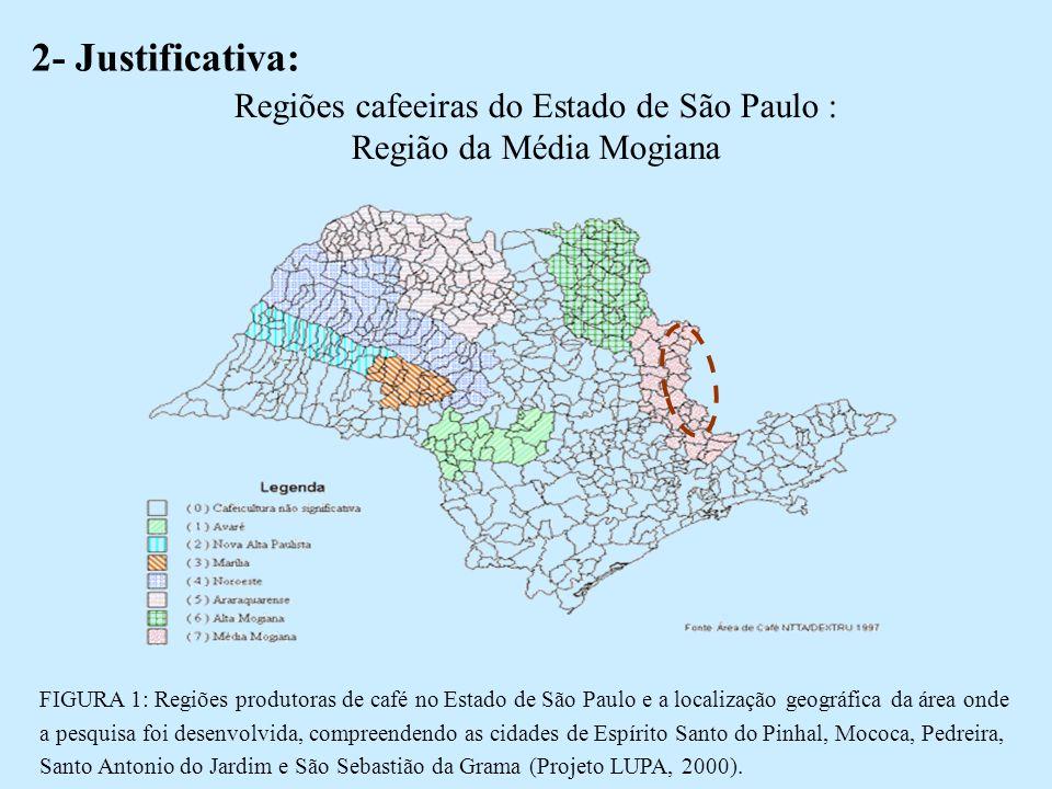 Regiões cafeeiras do Estado de São Paulo : Região da Média Mogiana