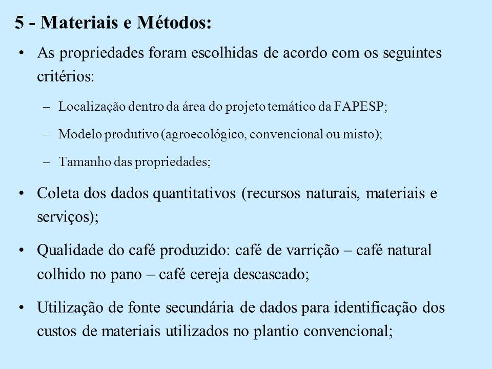 5 - Materiais e Métodos: As propriedades foram escolhidas de acordo com os seguintes critérios:
