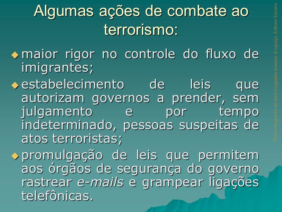 Algumas ações de combate ao terrorismo: