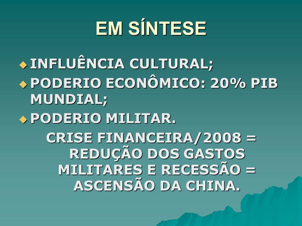 EM SÍNTESE INFLUÊNCIA CULTURAL; PODERIO ECONÔMICO: 20% PIB MUNDIAL;