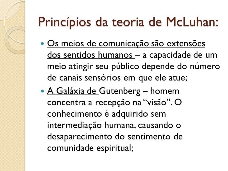 Princípios da teoria de McLuhan: