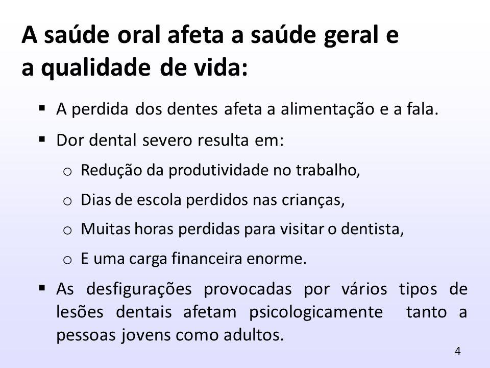 A saúde oral afeta a saúde geral e a qualidade de vida:
