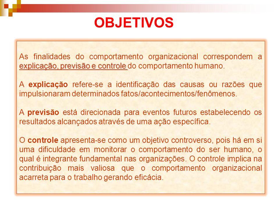 OBJETIVOS As finalidades do comportamento organizacional correspondem a explicação, previsão e controle do comportamento humano.