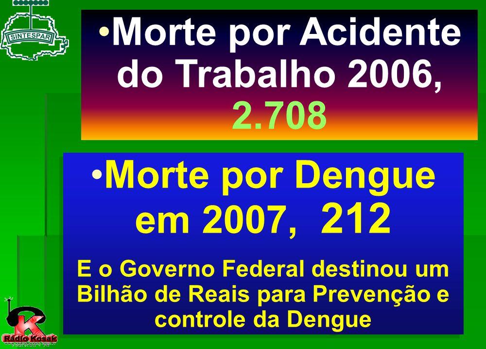 Morte por Acidente do Trabalho 2006, 2.708