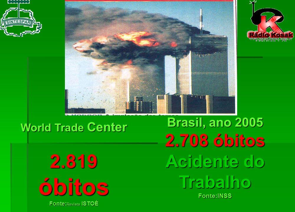 óbitos 2.819 2.708 óbitos Acidente do Trabalho Brasil, ano 2005