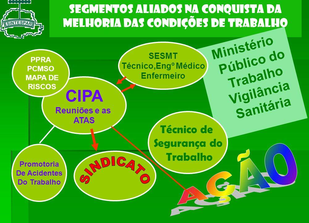 Ministério Público do Trabalho Vigilância Sanitária