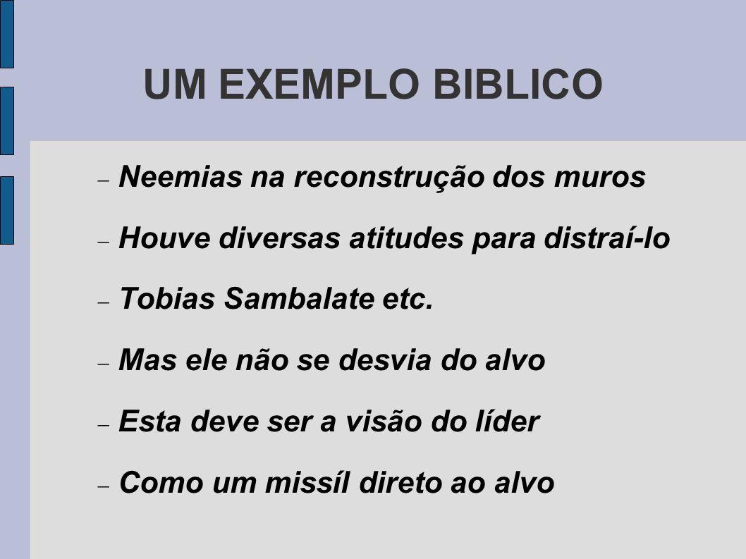 UM EXEMPLO BIBLICO Neemias na reconstrução dos muros