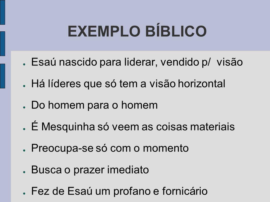 EXEMPLO BÍBLICO Esaú nascido para liderar, vendido p/ visão