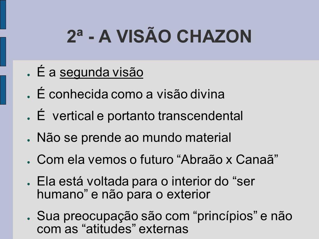 2ª - A VISÃO CHAZON É a segunda visão É conhecida como a visão divina