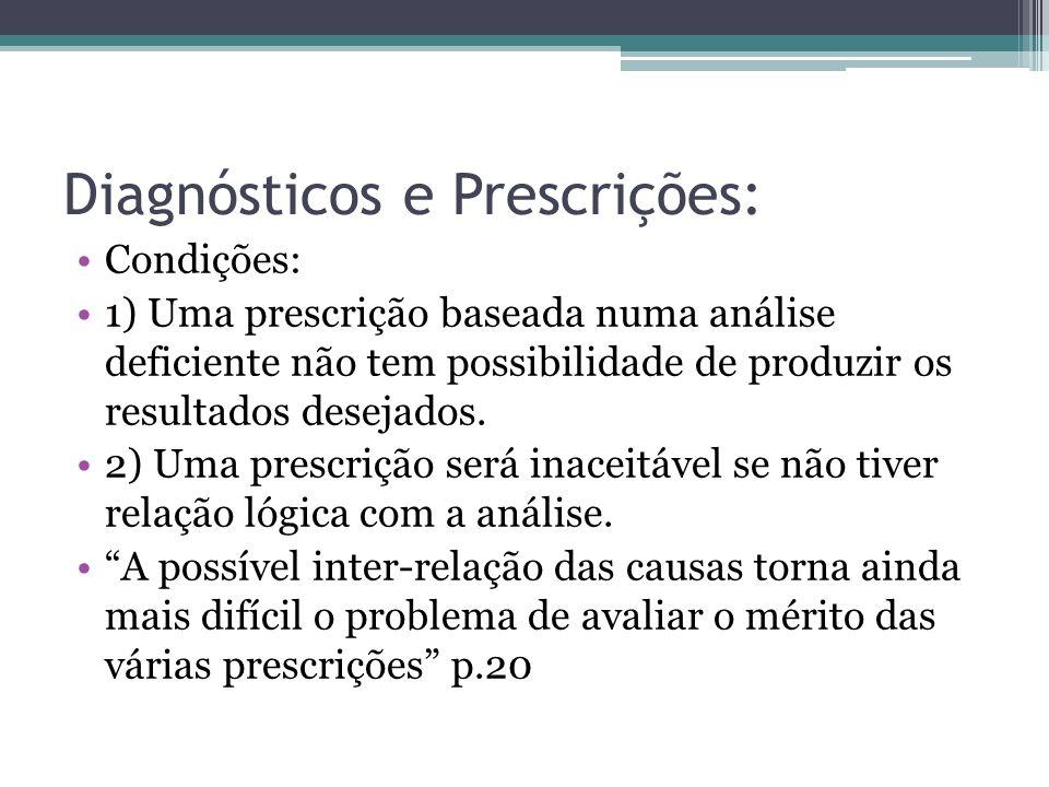 Diagnósticos e Prescrições: