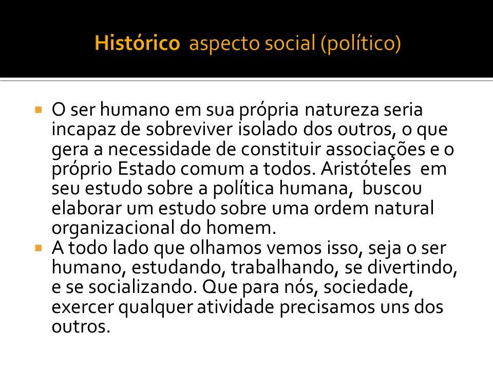 Histórico aspecto social (político)