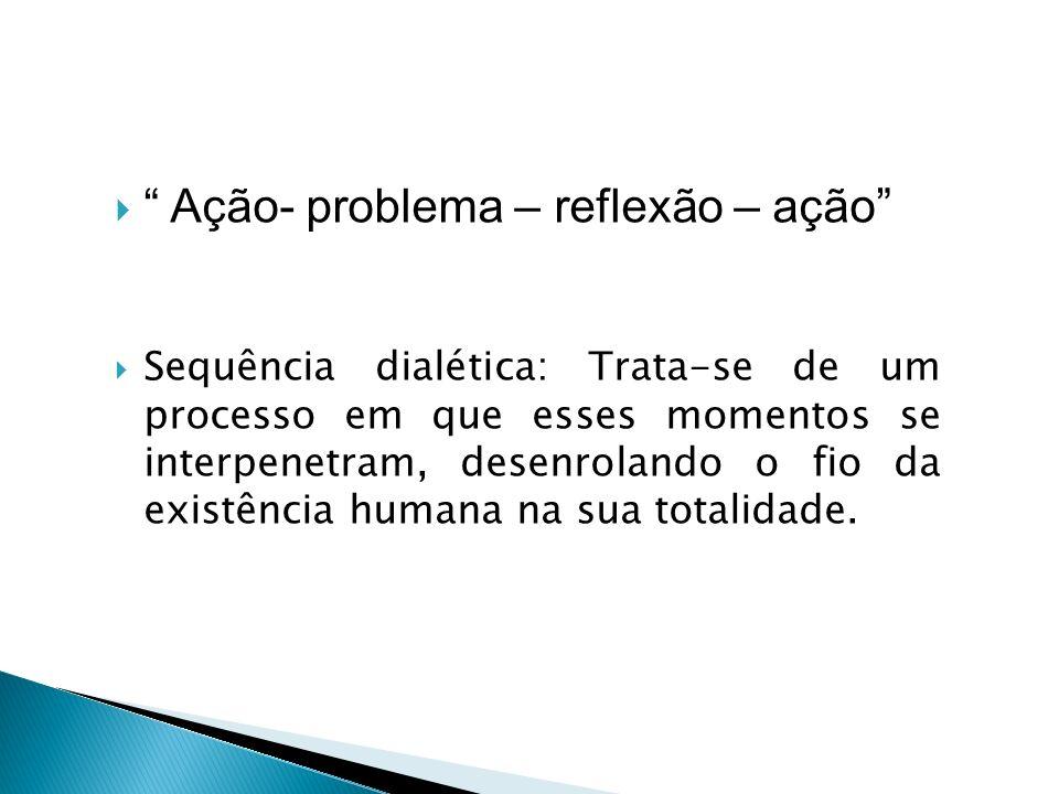 Ação- problema – reflexão – ação
