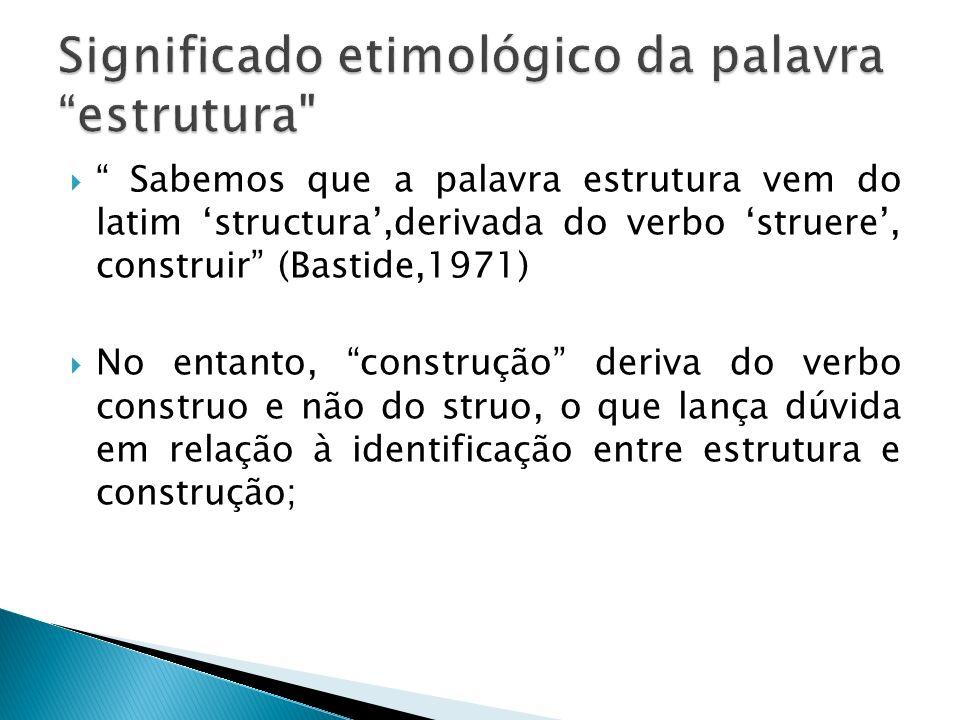 Significado etimológico da palavra estrutura