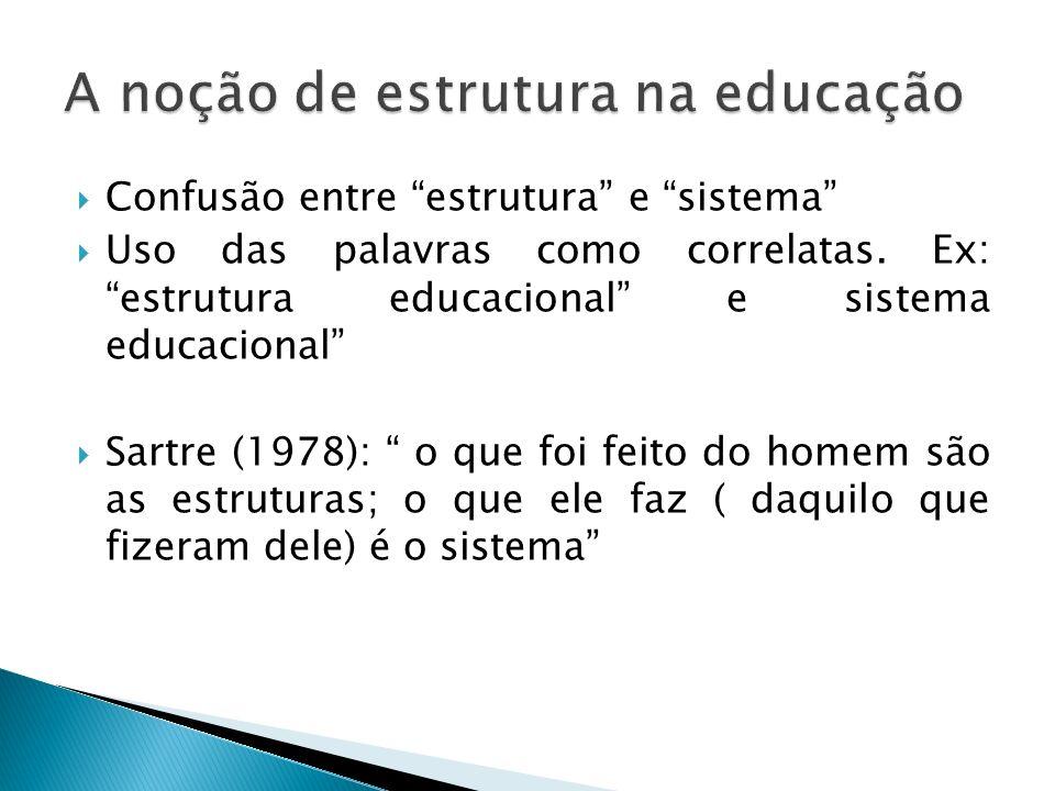 A noção de estrutura na educação