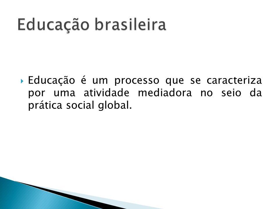 Educação brasileira Educação é um processo que se caracteriza por uma atividade mediadora no seio da prática social global.