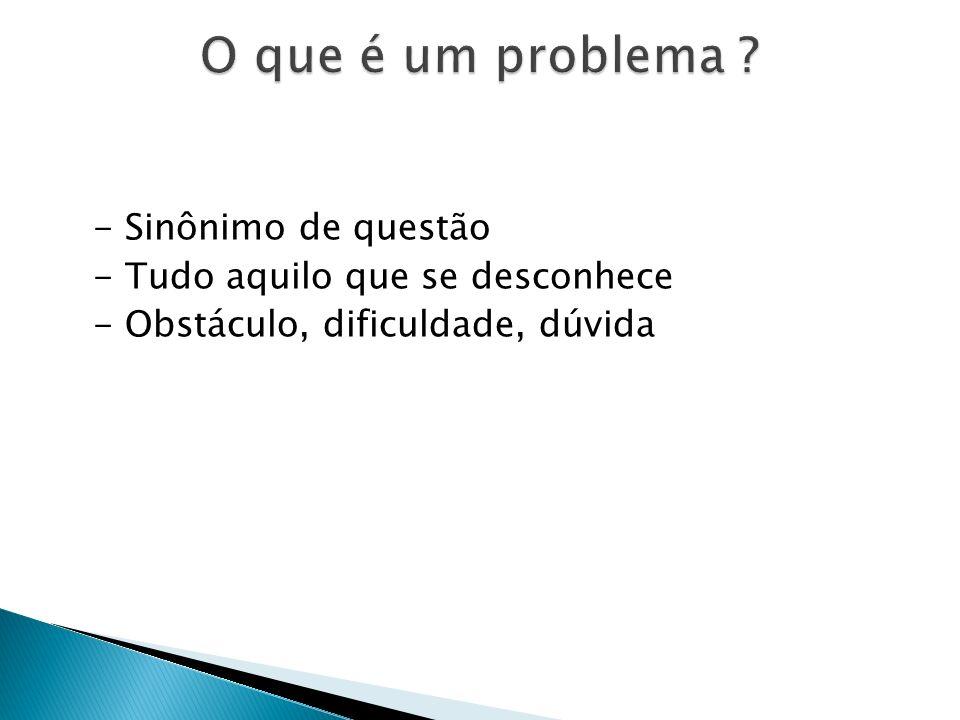 O que é um problema - Sinônimo de questão