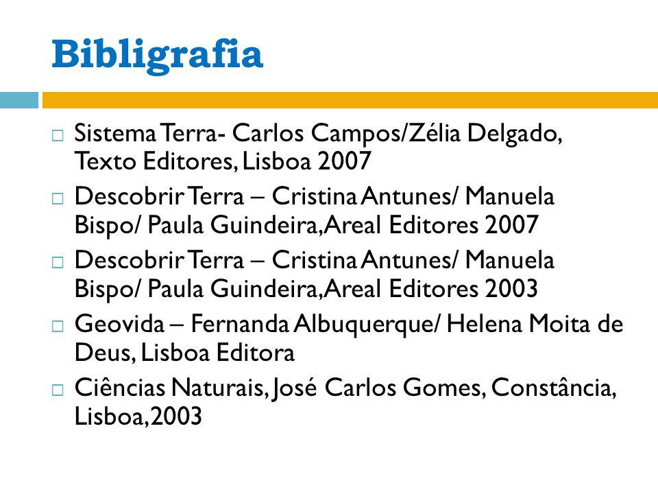 Bibligrafia Sistema Terra- Carlos Campos/Zélia Delgado, Texto Editores, Lisboa 2007.