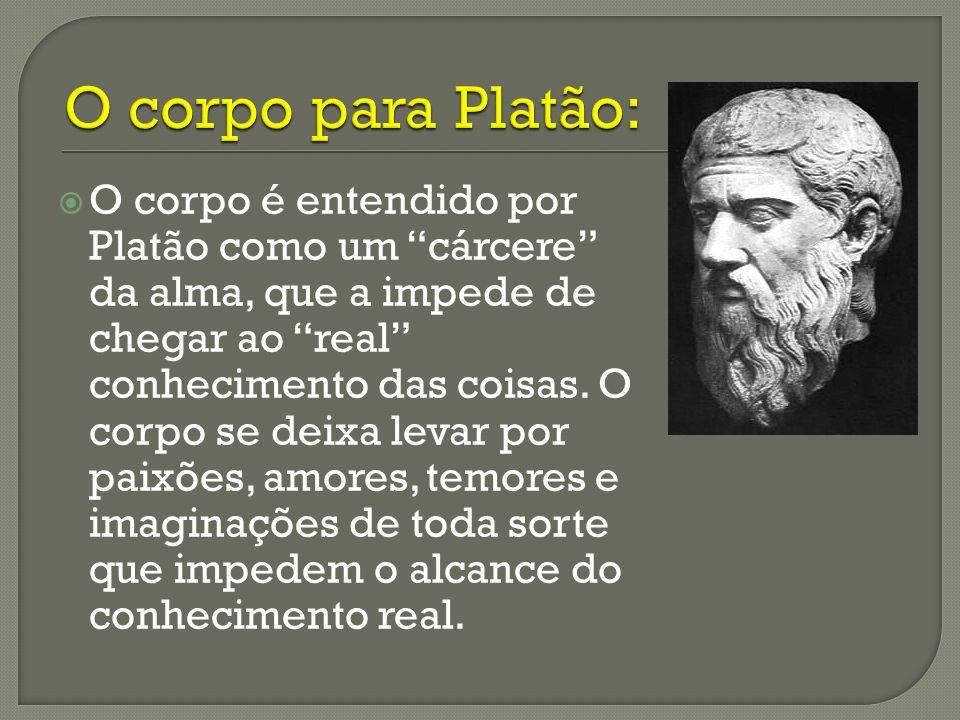O corpo para Platão: