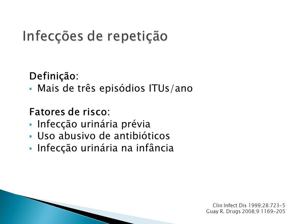 Infecções de repetição