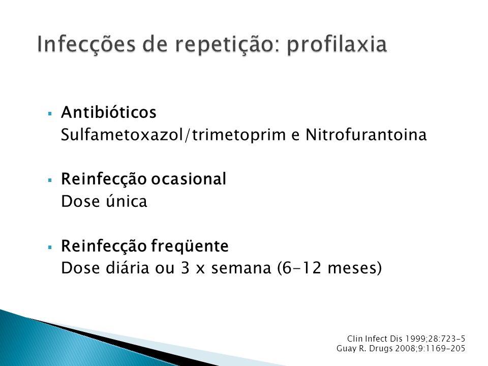 Infecções de repetição: profilaxia