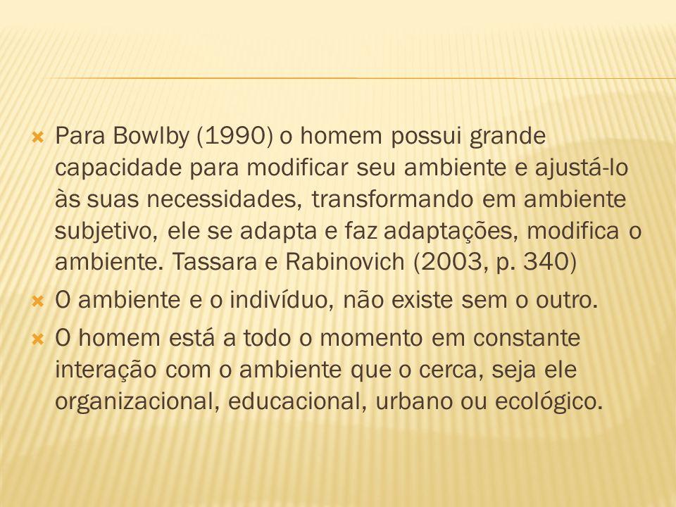 Para Bowlby (1990) o homem possui grande capacidade para modificar seu ambiente e ajustá-lo às suas necessidades, transformando em ambiente subjetivo, ele se adapta e faz adaptações, modifica o ambiente. Tassara e Rabinovich (2003, p. 340)