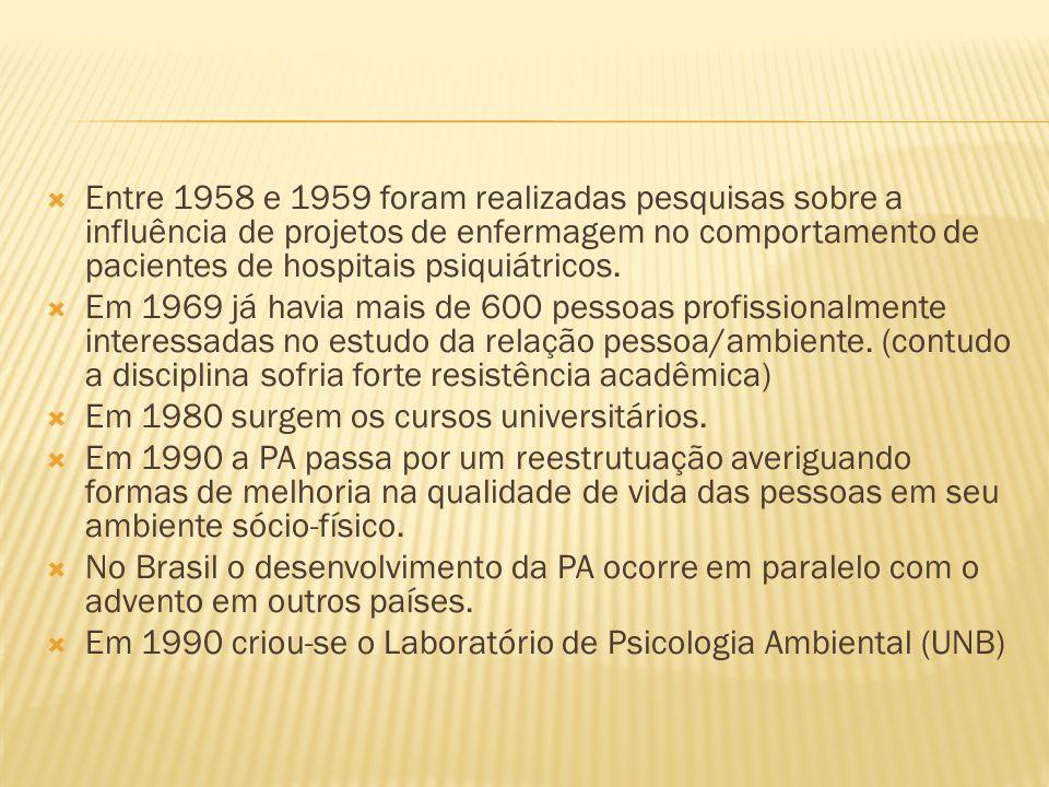 Entre 1958 e 1959 foram realizadas pesquisas sobre a influência de projetos de enfermagem no comportamento de pacientes de hospitais psiquiátricos.