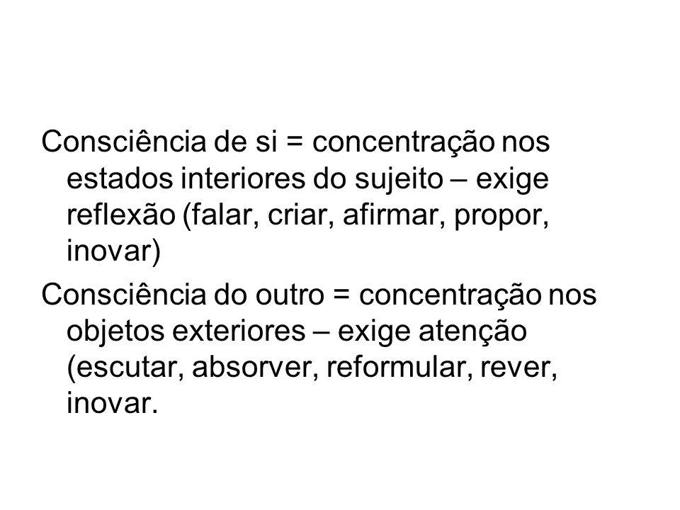 Consciência de si = concentração nos estados interiores do sujeito – exige reflexão (falar, criar, afirmar, propor, inovar)