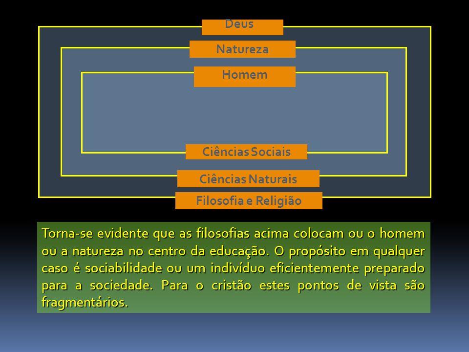 Natureza Homem. Ciências Sociais. Ciências Naturais. Filosofia e Religião. Deus.