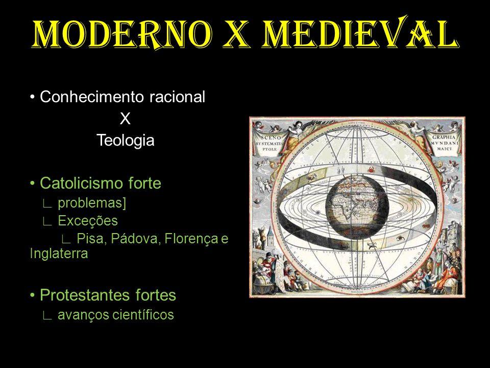 MODERNO X MEDIEVAL • Conhecimento racional X Teologia