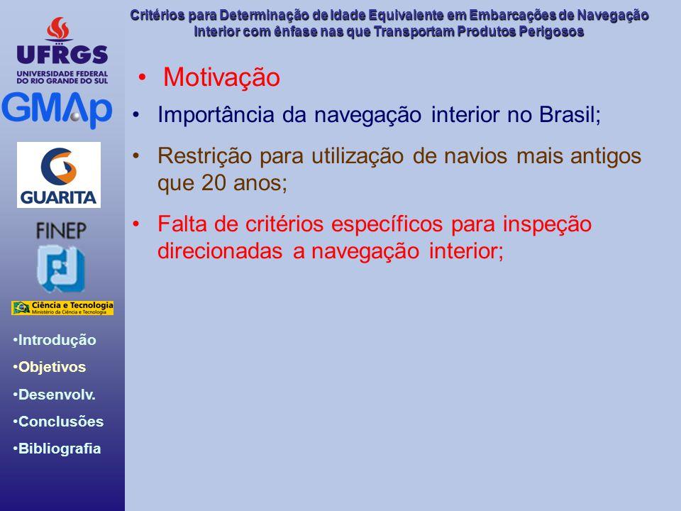 Motivação Importância da navegação interior no Brasil;