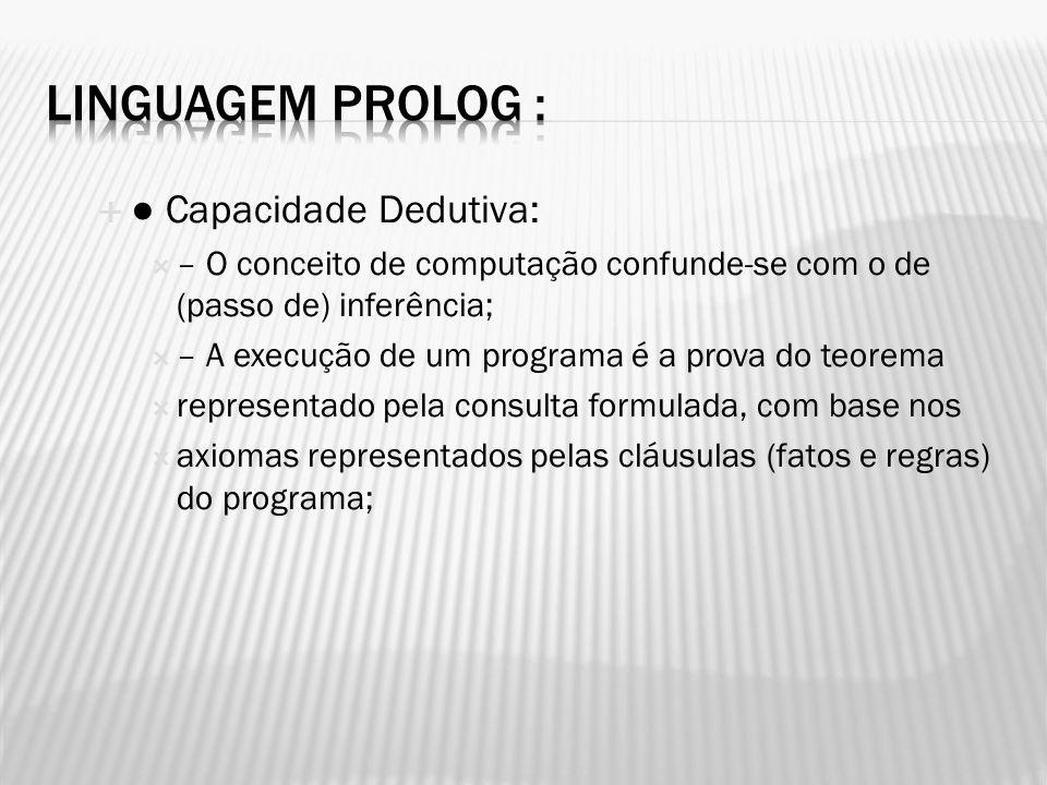 Linguagem Prolog : ● Capacidade Dedutiva: