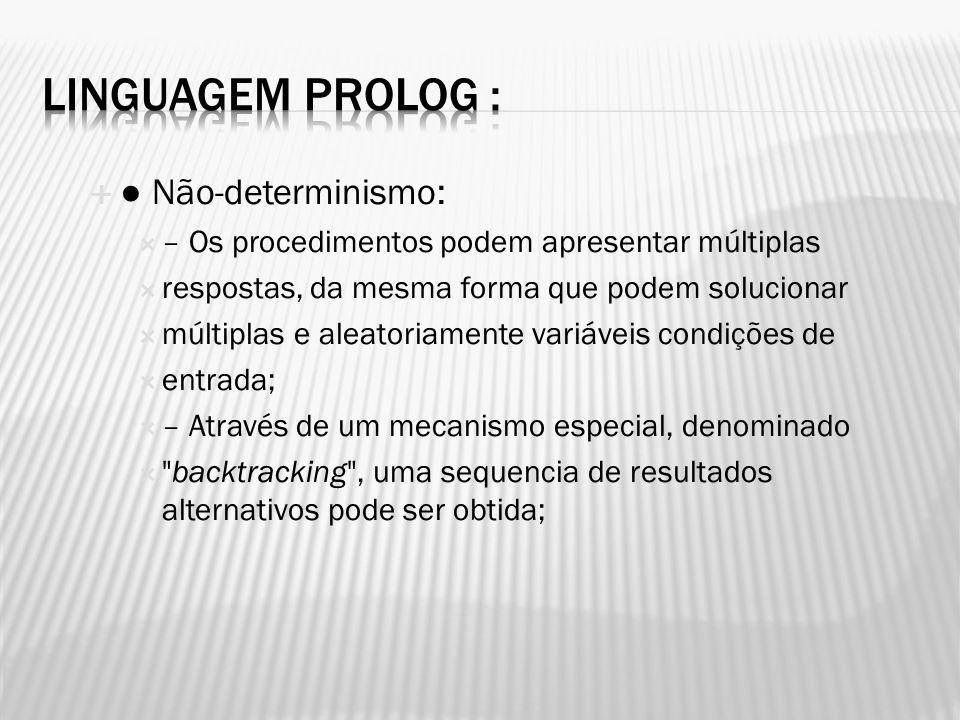 Linguagem Prolog : ● Não-determinismo: