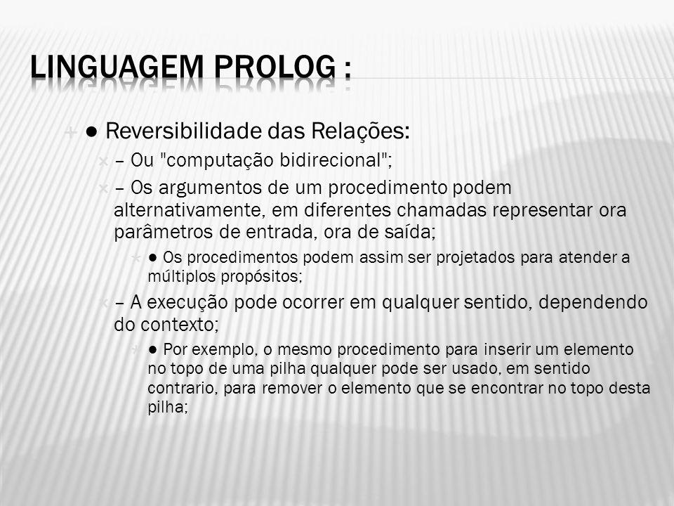Linguagem Prolog : ● Reversibilidade das Relações: