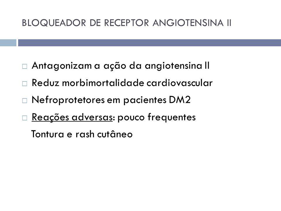 BLOQUEADOR DE RECEPTOR ANGIOTENSINA II