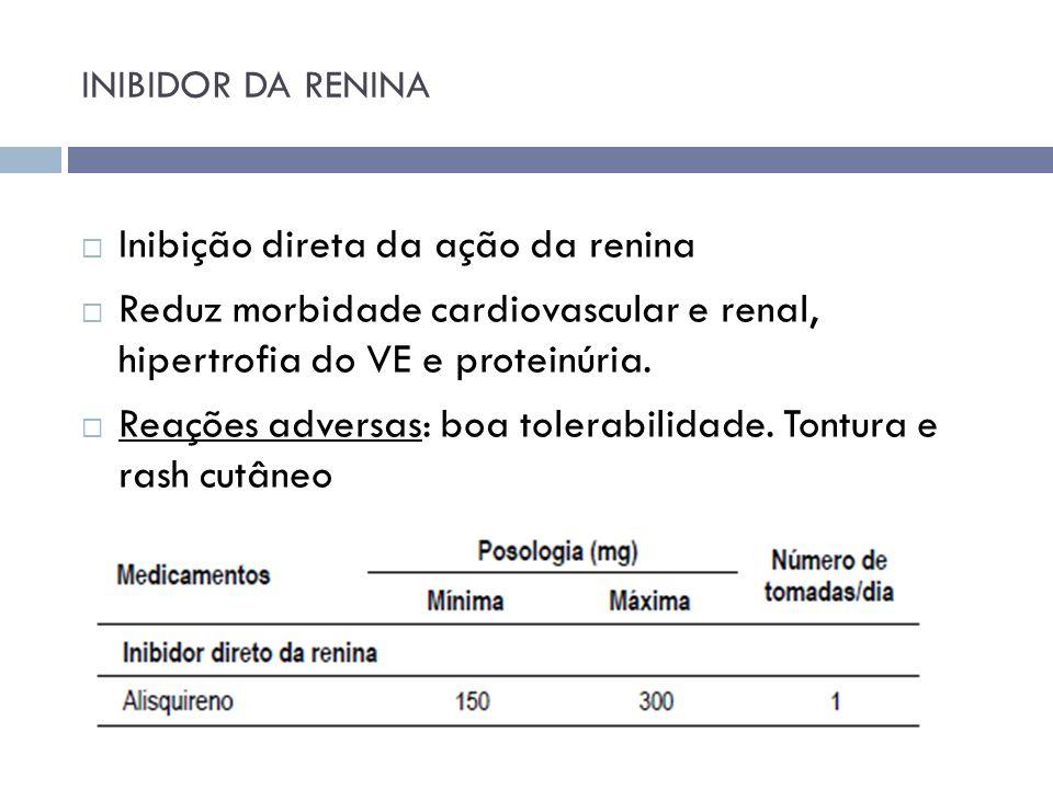 Inibição direta da ação da renina