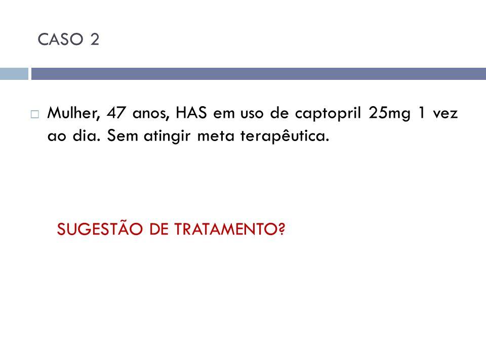 CASO 2 Mulher, 47 anos, HAS em uso de captopril 25mg 1 vez ao dia.
