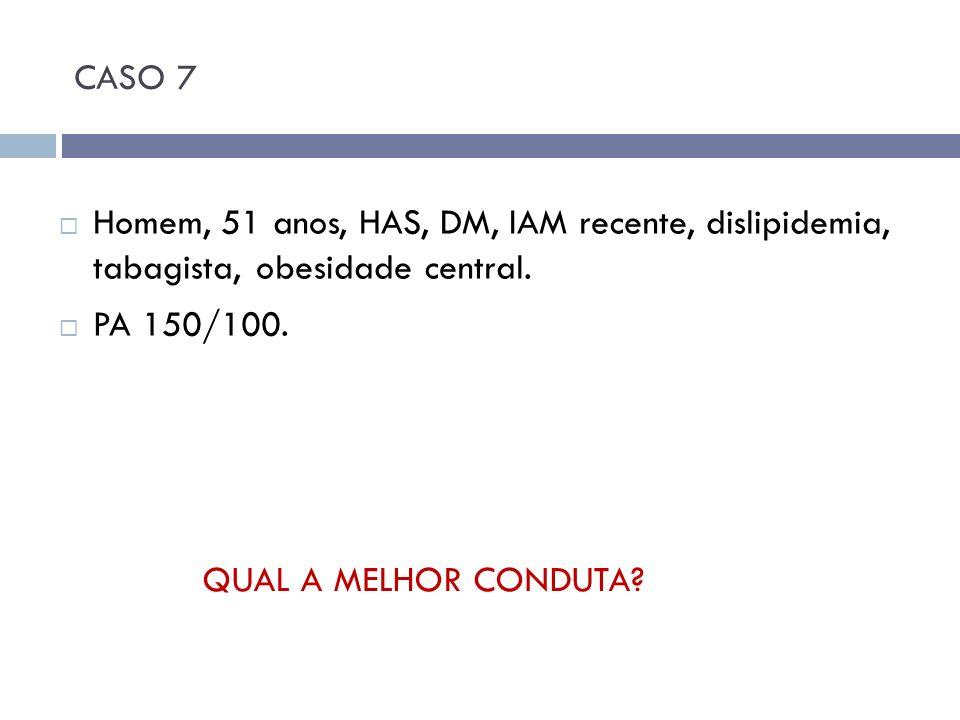 CASO 7 Homem, 51 anos, HAS, DM, IAM recente, dislipidemia, tabagista, obesidade central. PA 150/100.