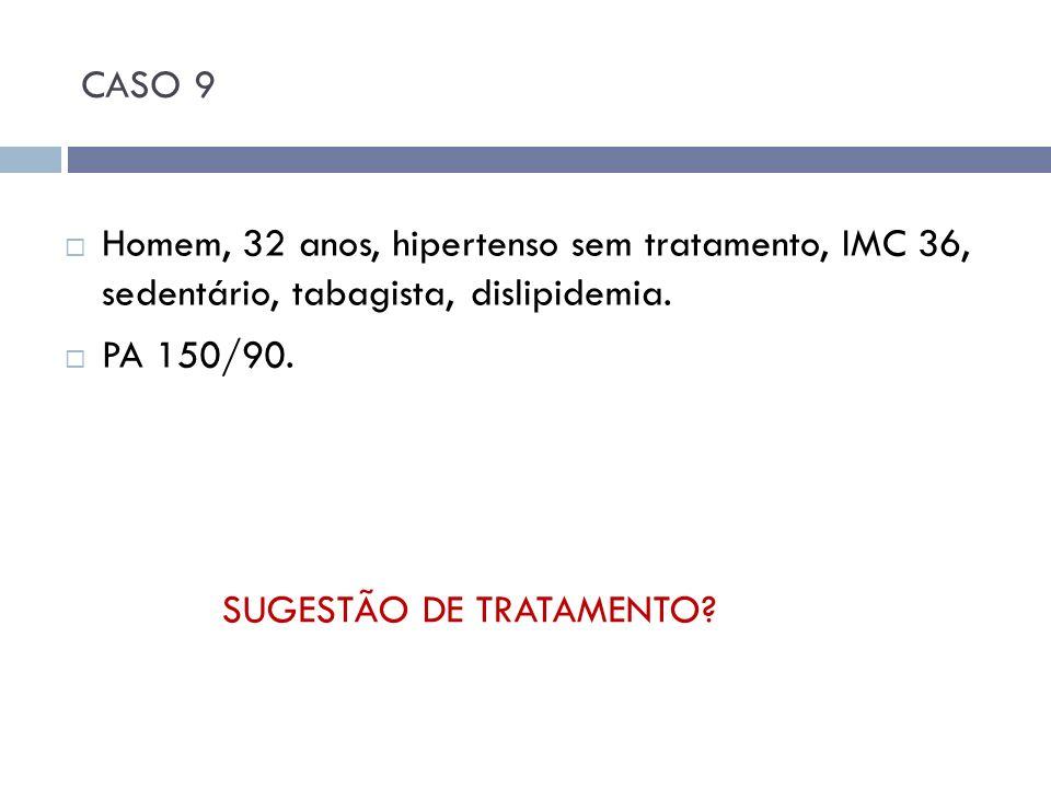 CASO 9 Homem, 32 anos, hipertenso sem tratamento, IMC 36, sedentário, tabagista, dislipidemia. PA 150/90.