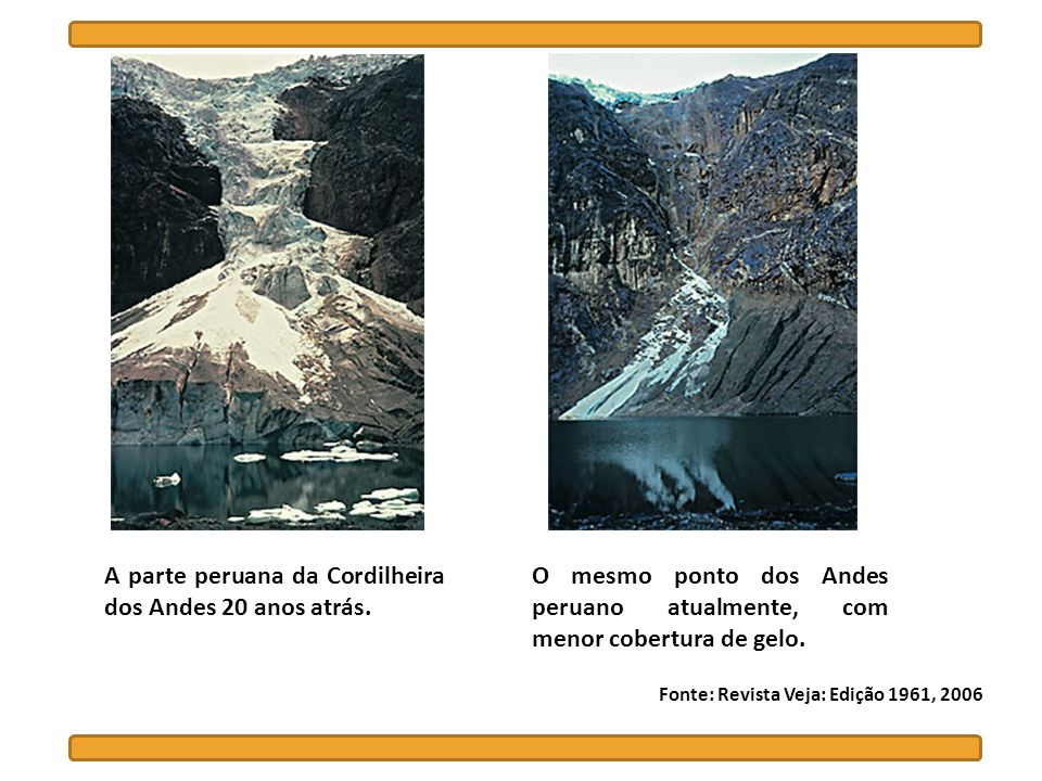 A parte peruana da Cordilheira dos Andes 20 anos atrás.