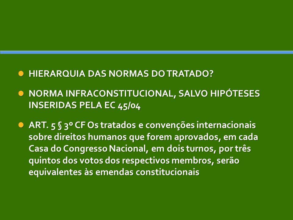 HIERARQUIA DAS NORMAS DO TRATADO